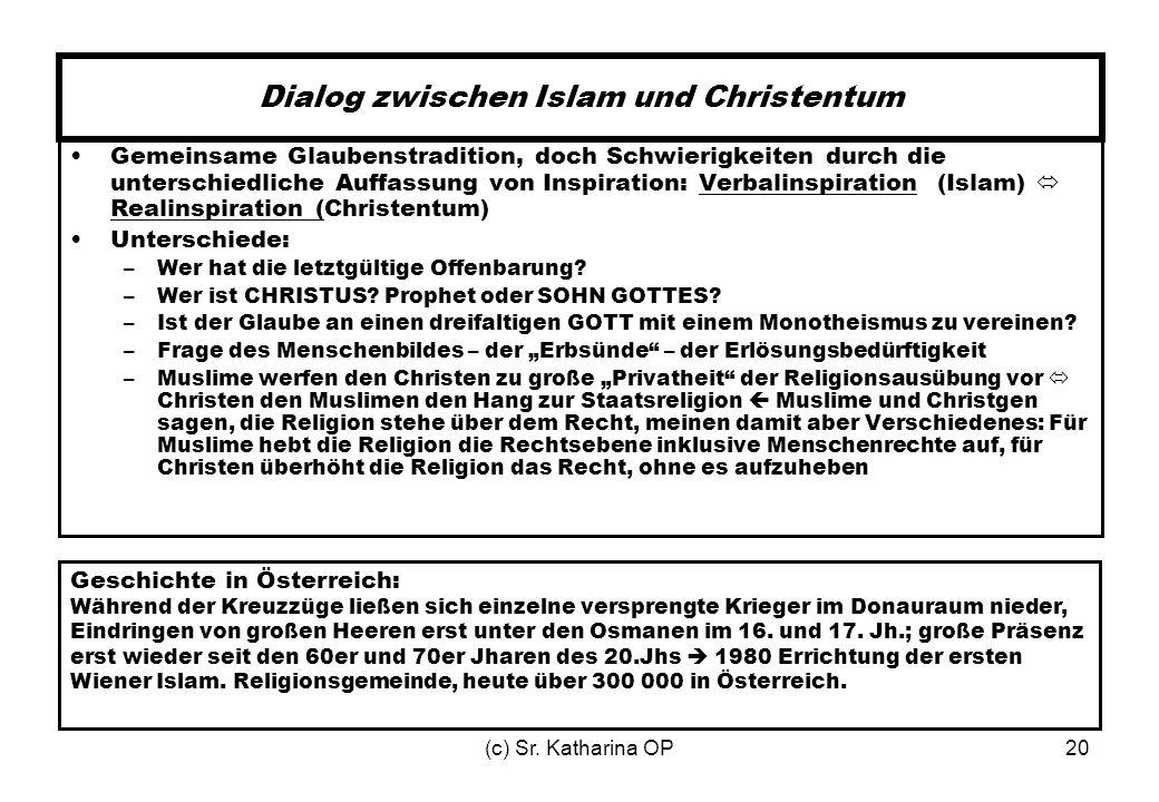 (c) Sr. Katharina OP20 Dialog zwischen Islam und Christentum Gemeinsame Glaubenstradition, doch Schwierigkeiten durch die unterschiedliche Auffassung