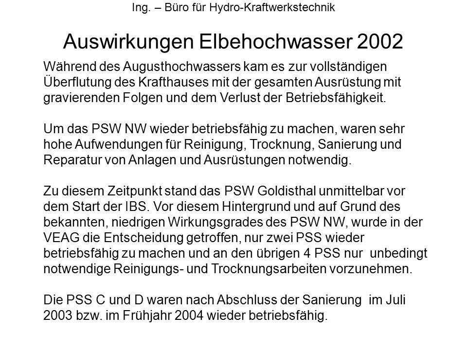Auswirkungen Elbehochwasser 2002 Ing. – Büro für Hydro-Kraftwerkstechnik Während des Augusthochwassers kam es zur vollständigen Überflutung des Krafth