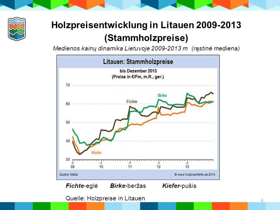 Fichte-eglė Birke-beržas Kiefer-pušis Quelle: Holzpreise in Litauen Holzpreisentwicklung in Litauen 2009-2013 (Stammholzpreise) Medienos kainų dinamik