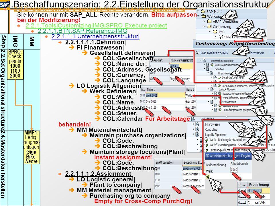 2.Beschaffungszenario: 2.2.Einstellung der Organisationsstruktur 2.2.Einstellungen der organisationellen Struktur im Customizing Sie können nur mit SAP_ALL Rechte verändern.