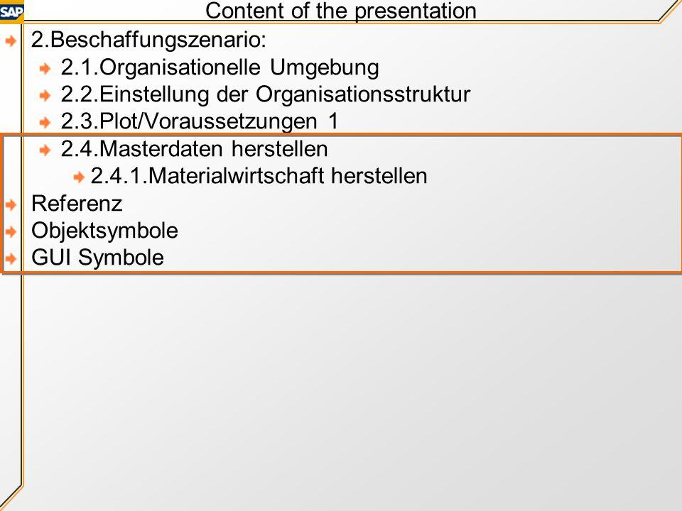 Content of the presentation 2.Beschaffungszenario: 2.1.Organisationelle Umgebung 2.2.Einstellung der Organisationsstruktur 2.3.Plot/Voraussetzungen 1 2.4.Masterdaten herstellen 2.4.1.Materialwirtschaft herstellen Referenz Objektsymbole GUI Symbole