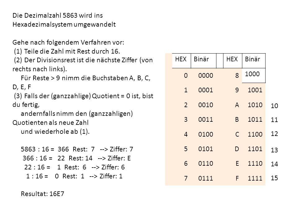 Die Dezimalzahl 5863 wird ins Hexadezimalsystem umgewandelt Gehe nach folgendem Verfahren vor: (1) Teile die Zahl mit Rest durch 16. (2) Der Divisions