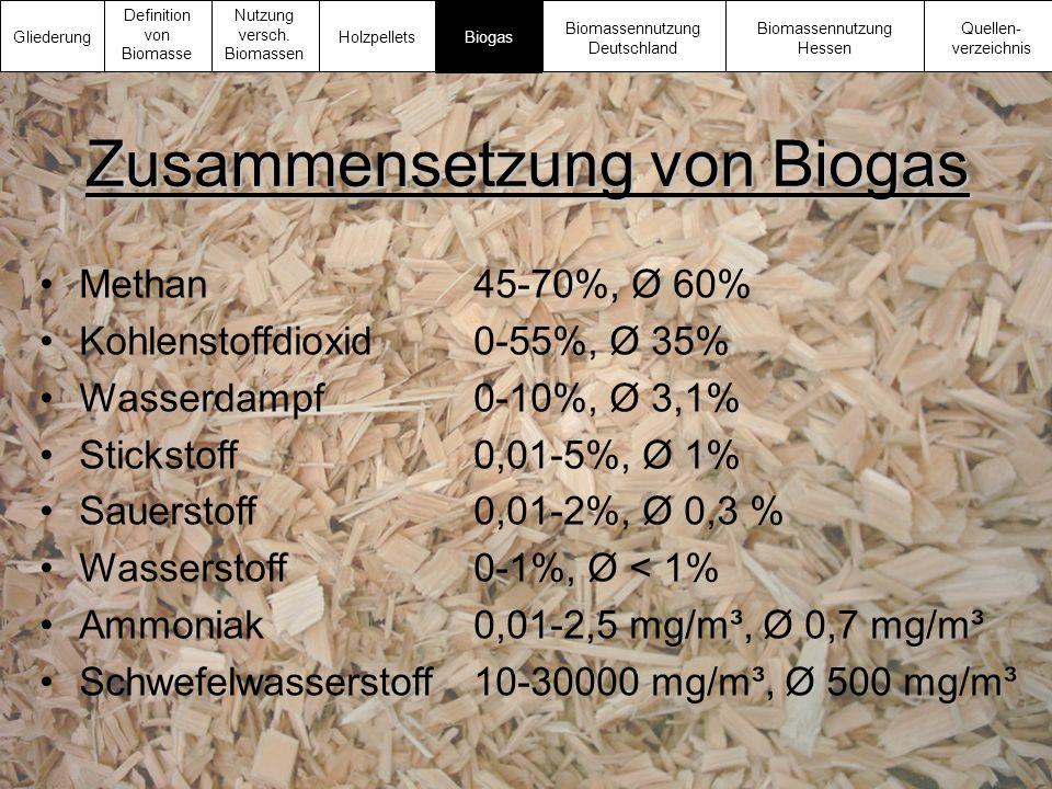 Gliederung Definition von Biomasse Nutzung versch. Biomassen Biomassennutzung Deutschland Biomassennutzung Hessen Quellen- verzeichnis Holzpellets Bio