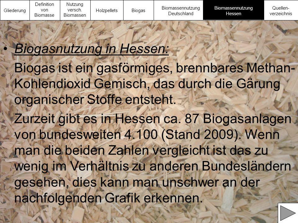 Biogasnutzung in Hessen: Biogas ist ein gasförmiges, brennbares Methan- Kohlendioxid Gemisch, das durch die Gärung organischer Stoffe entsteht. Zurzei