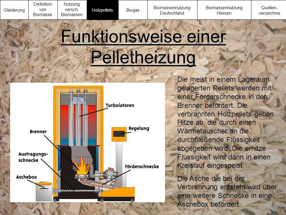 Funktionsweise einer Pelletheizung Die meist in einem Lageraum gelagerten Pellets werden mit einer Förderschnecke in den Brenner befördert. Die verbra