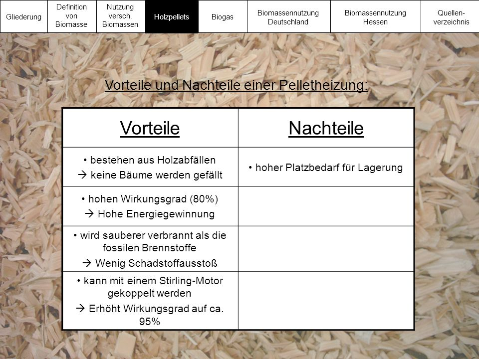 VorteileNachteile bestehen aus Holzabfällen  keine Bäume werden gefällt hoher Platzbedarf für Lagerung hohen Wirkungsgrad (80%)  Hohe Energiegewinnu