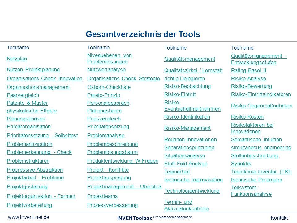 Gesamtverzeichnis der Tools INVENToolbox Problemlösemanagement Kontakt www.invent-net.de Toolname Netzplan Niveauebenen von Problemlösungen Nutzen Pro