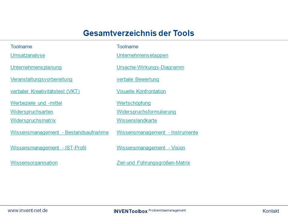 Gesamtverzeichnis der Tools INVENToolbox Problemlösemanagement Kontakt www.invent-net.de Toolname UmsatzanalyseUnternehmensetappen Unternehmensplanung