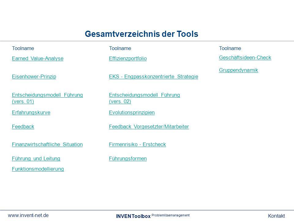 Gesamtverzeichnis der Tools INVENToolbox Problemlösemanagement Kontakt www.invent-net.de Toolname Earned Value-AnalyseEffizienzportfolio Eisenhower-Pr