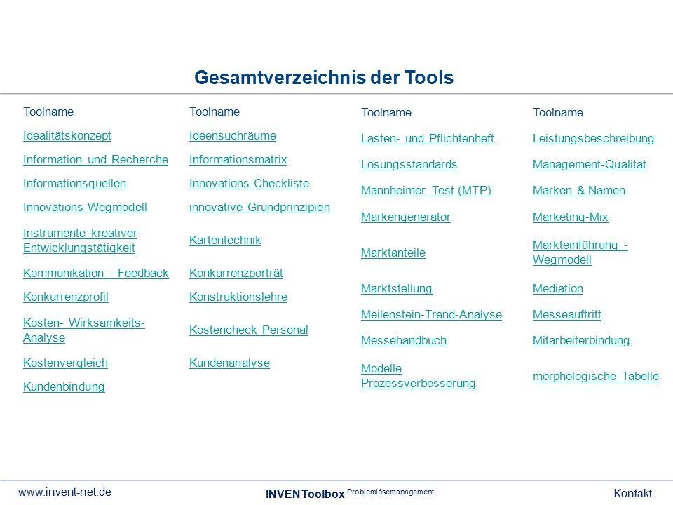 Gesamtverzeichnis der Tools INVENToolbox Problemlösemanagement Kontakt www.invent-net.de Toolname IdealitätskonzeptIdeensuchräume Information und Rech