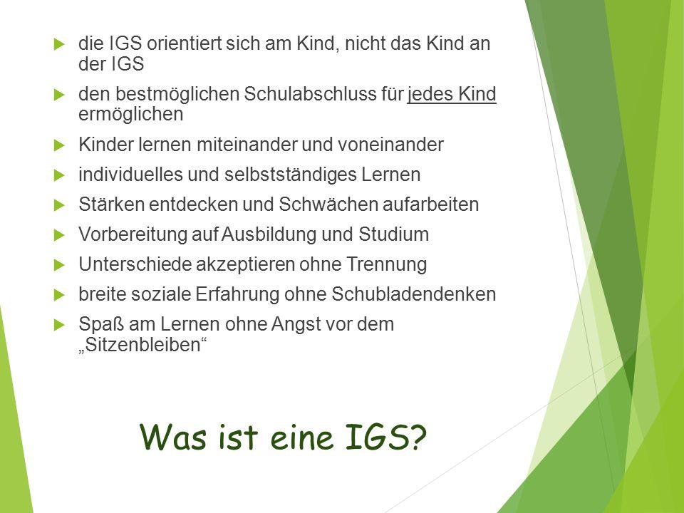 Was ist eine IGS?  die IGS orientiert sich am Kind, nicht das Kind an der IGS  den bestmöglichen Schulabschluss für jedes Kind ermöglichen  Kinder