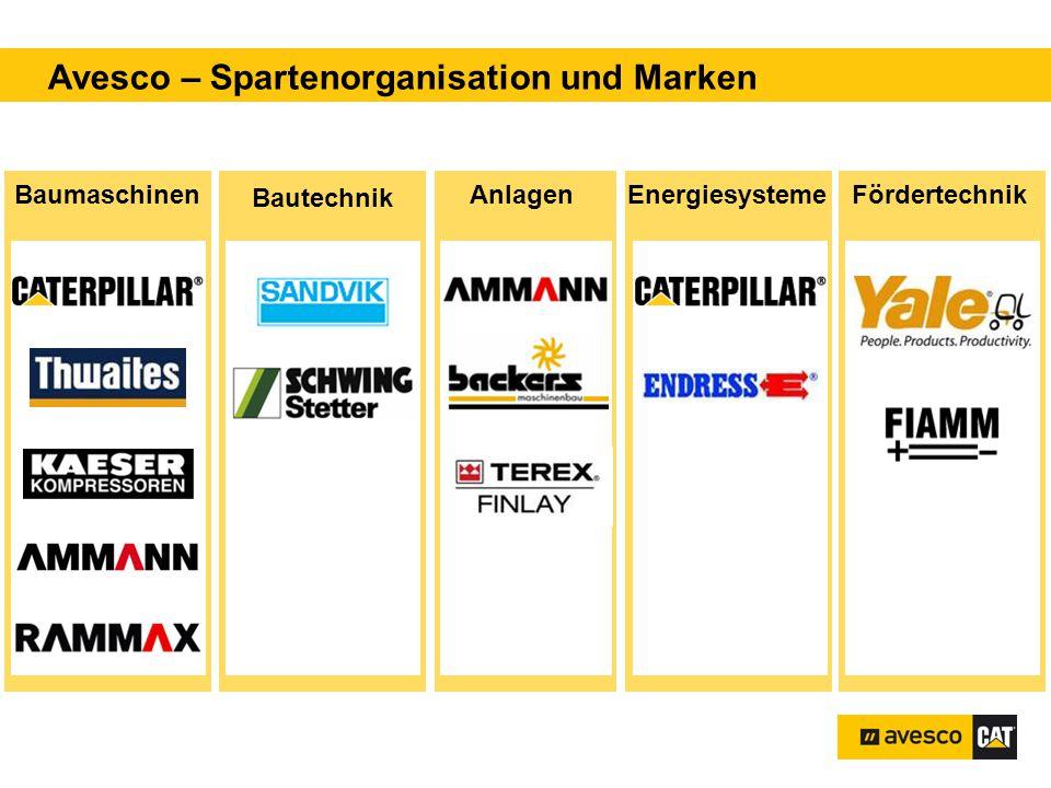 Baumaschinen Bautechnik EnergiesystemeFördertechnikAnlagen Avesco – Spartenorganisation und Marken