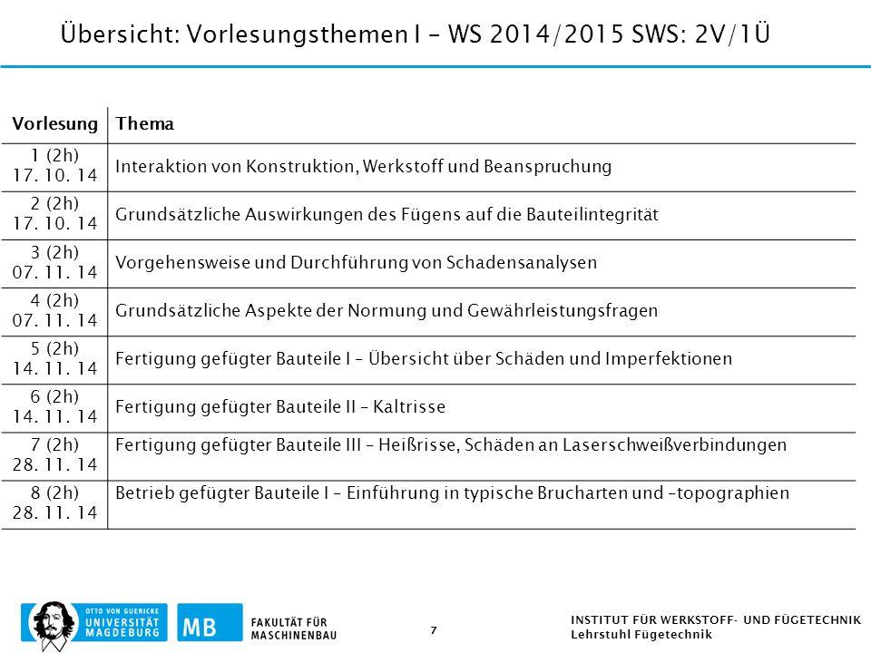 8 INSTITUT FÜR WERKSTOFF- UND FÜGETECHNIK Lehrstuhl Fügetechnik VorlesungSchwerpunkte 9 (2h) 12.