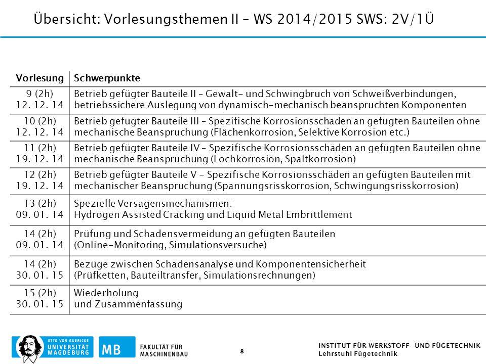 8 INSTITUT FÜR WERKSTOFF- UND FÜGETECHNIK Lehrstuhl Fügetechnik VorlesungSchwerpunkte 9 (2h) 12. 12. 14 Betrieb gefügter Bauteile II – Gewalt- und Sch