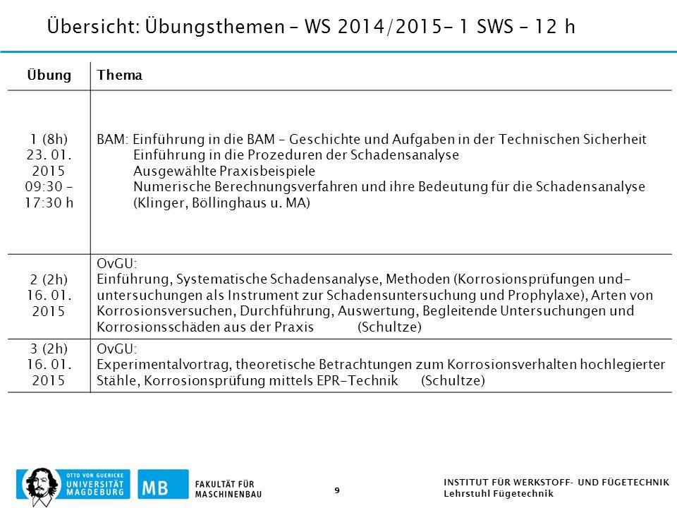 9 INSTITUT FÜR WERKSTOFF- UND FÜGETECHNIK Lehrstuhl Fügetechnik Übersicht: Übungsthemen – WS 2014/2015- 1 SWS – 12 h ÜbungThema 1 (8h) 23. 01. 2015 09