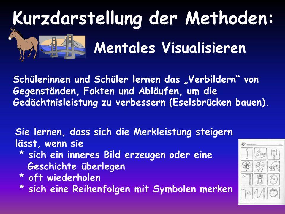 """Mentales Visualisieren Kurzdarstellung der Methoden: Schülerinnen und Schüler lernen das """"Verbildern von Gegenständen, Fakten und Abläufen, um die Gedächtnisleistung zu verbessern (Eselsbrücken bauen)."""