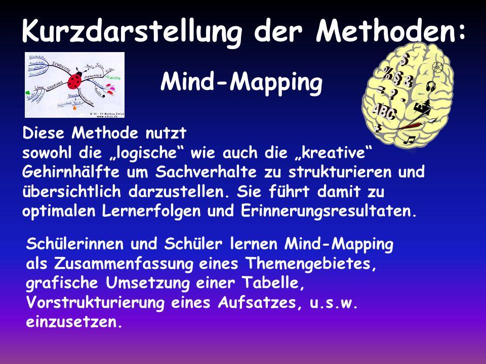 """Mind-Mapping Kurzdarstellung der Methoden: Diese Methode nutzt sowohl die """"logische wie auch die """"kreative Gehirnhälfte um Sachverhalte zu strukturieren und übersichtlich darzustellen."""