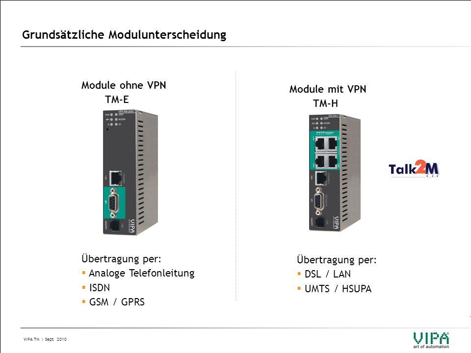VIPA TM | Sept 2010 Grundsätzliche Modulunterscheidung Module mit VPN TM-H Module ohne VPN TM-E Übertragung per:  Analoge Telefonleitung  ISDN  GSM