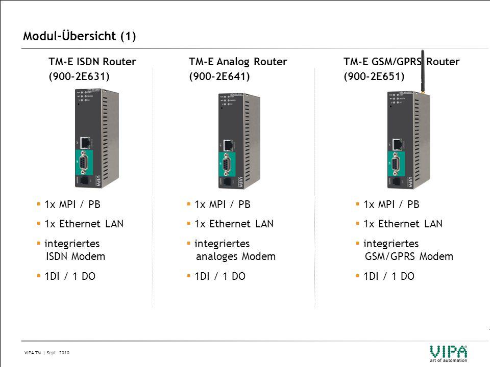 VIPA TM | Sept 2010 Modul-Übersicht (1)  1x MPI / PB  1x Ethernet LAN  integriertes ISDN Modem  1DI / 1 DO TM-E ISDN Router (900-2E631) TM-E Analo