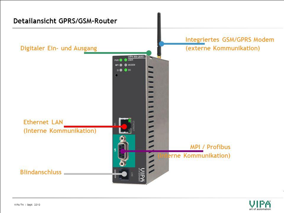 VIPA TM | Sept 2010 Detailansicht GPRS/GSM-Router Ethernet LAN (Interne Kommunikation) MPI / Profibus (Interne Kommunikation) Digitaler Ein- und Ausgang Integriertes GSM/GPRS Modem (externe Kommunikation) Blindanschluss
