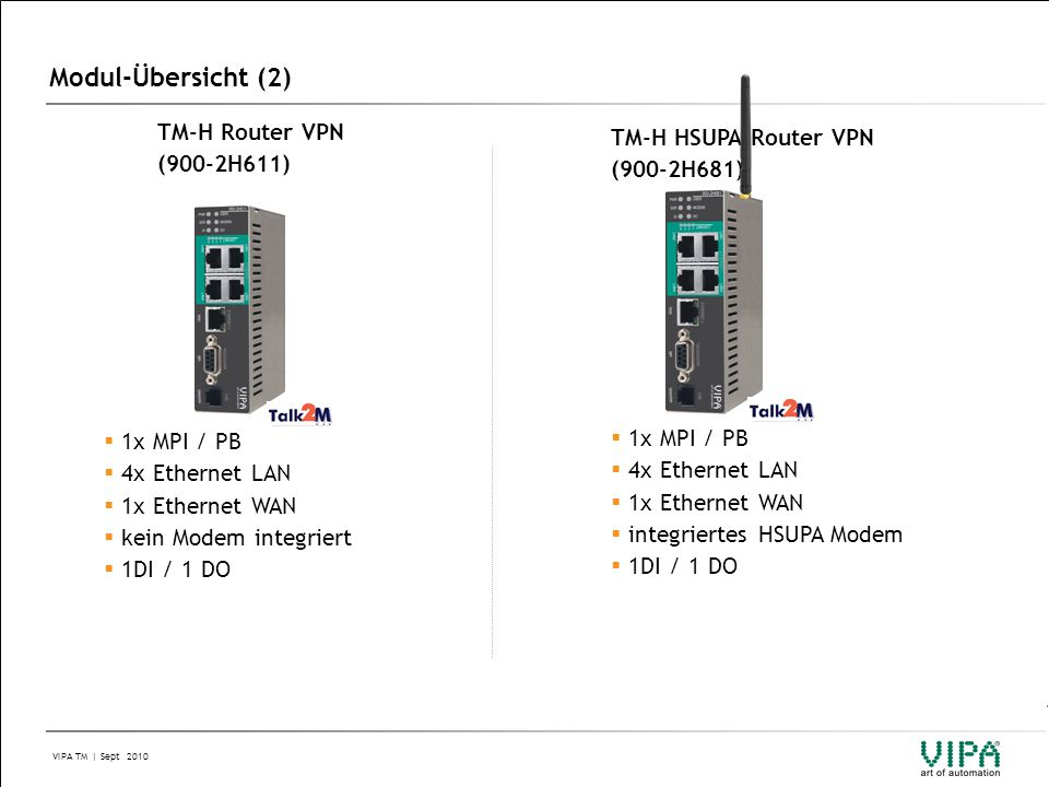 VIPA TM | Sept 2010 Modul-Übersicht (2)  1x MPI / PB  4x Ethernet LAN  1x Ethernet WAN  kein Modem integriert  1DI / 1 DO TM-H Router VPN (900-2H611) TM-H HSUPA Router VPN (900-2H681)  1x MPI / PB  4x Ethernet LAN  1x Ethernet WAN  integriertes HSUPA Modem  1DI / 1 DO