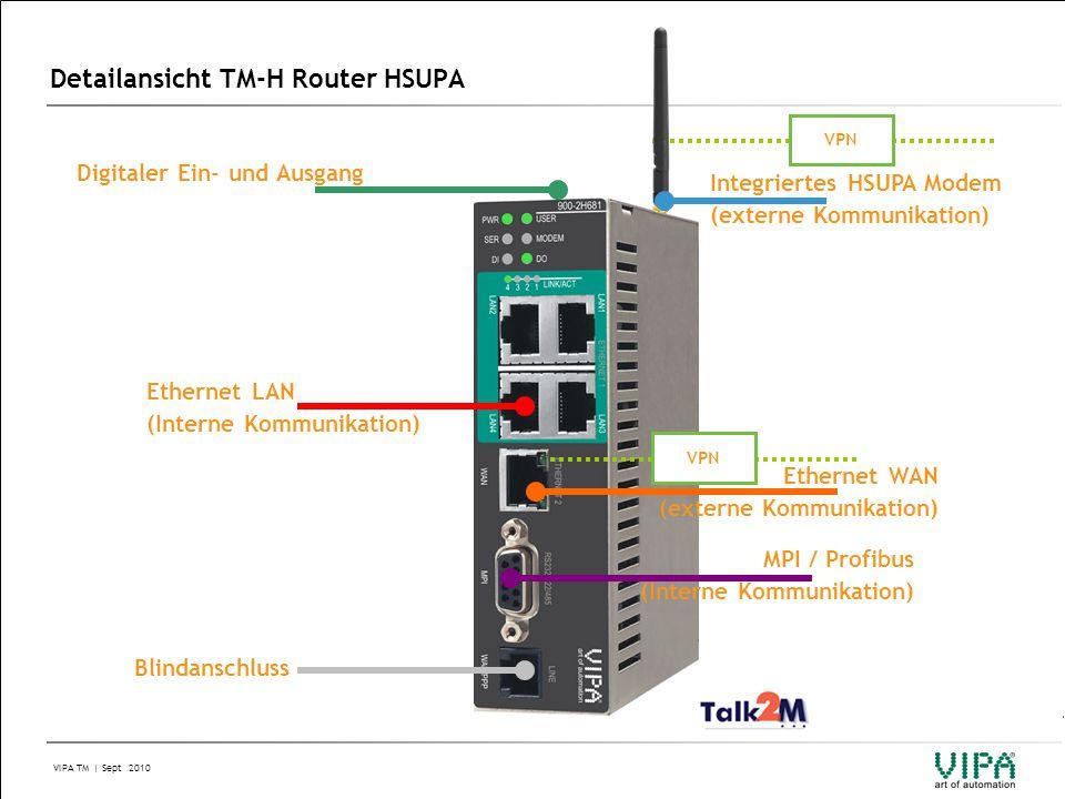 VIPA TM | Sept 2010 Detailansicht TM-H Router HSUPA MPI / Profibus (Interne Kommunikation) Ethernet LAN (Interne Kommunikation) Ethernet WAN (externe Kommunikation) Blindanschluss Digitaler Ein- und Ausgang Integriertes HSUPA Modem (externe Kommunikation) VPN
