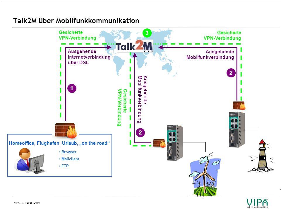 VIPA TM | Sept 2010 Browser Mailclient FTP Ausgehende Mobilfunkverbindung Ausgehende Internetverbindung über DSL Gesicherte VPN-Verbindung Ausgehende