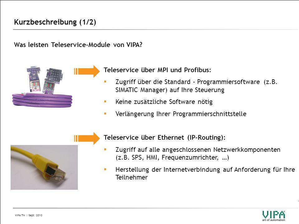 VIPA TM | Sept 2010 Detailansicht TM-H Router VPN MPI / Profibus (Interne Kommunikation) Ethernet LAN (Interne Kommunikation) Ethernet WAN (externe Kommunikation) Blindanschluss Digitaler Ein- und Ausgang VPN