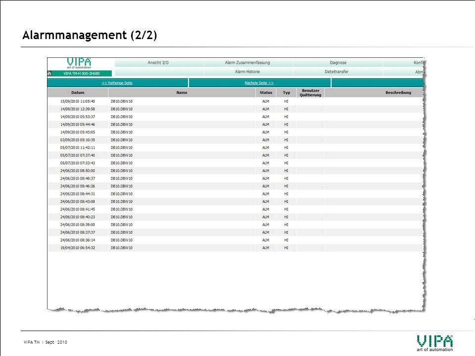 VIPA TM | Sept 2010 Software – Übersicht (2/2) eVCOM  virtuelle MPI / Profibus Schnittstelle  virtuelle Standard Serielle Schnittstelle  virtuelle Modbus TCP Schnittstelle  Ideal für Kommunikation zu Bediengeräten