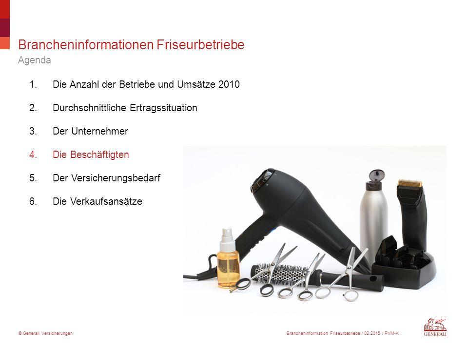 © Generali Versicherungen Brancheninformationen Friseurbetriebe Agenda 1.Die Anzahl der Betriebe und Umsätze 2010 2.Durchschnittliche Ertragssituation