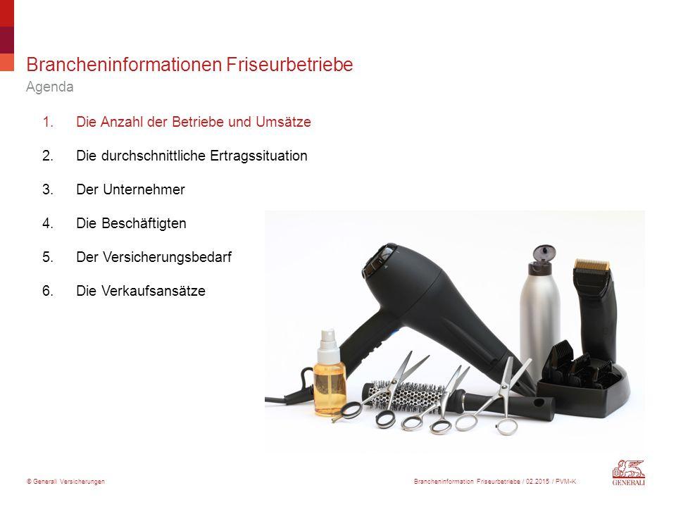 © Generali Versicherungen Brancheninformationen Friseurbetriebe Agenda Brancheninformation Friseurbetriebe / 02.2015 / PVM-K 1.Die Anzahl der Betriebe