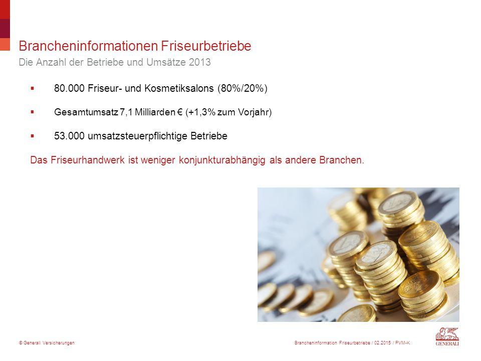 © Generali Versicherungen Brancheninformationen Friseurbetriebe Die Anzahl der Betriebe und Umsätze 2013  80.000 Friseur- und Kosmetiksalons (80%/20%