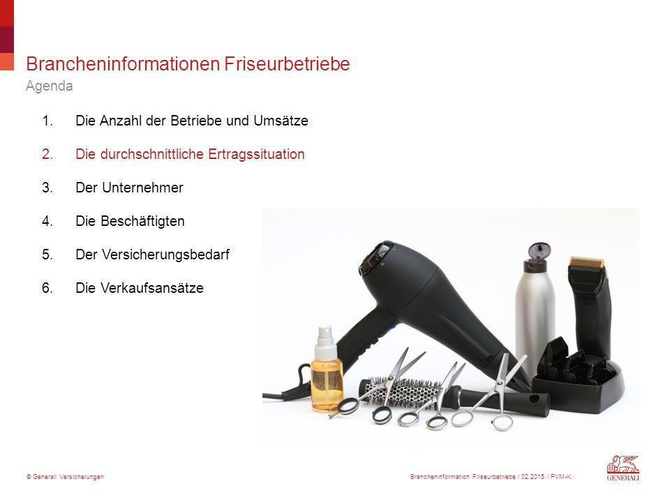 © Generali Versicherungen Brancheninformationen Friseurbetriebe Agenda 1.Die Anzahl der Betriebe und Umsätze 2.Die durchschnittliche Ertragssituation