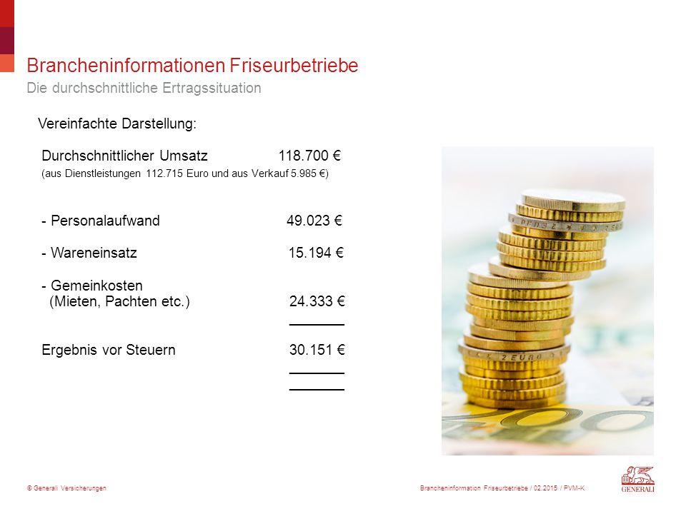 © Generali Versicherungen Brancheninformationen Friseurbetriebe Die durchschnittliche Ertragssituation Vereinfachte Darstellung: Durchschnittlicher Um