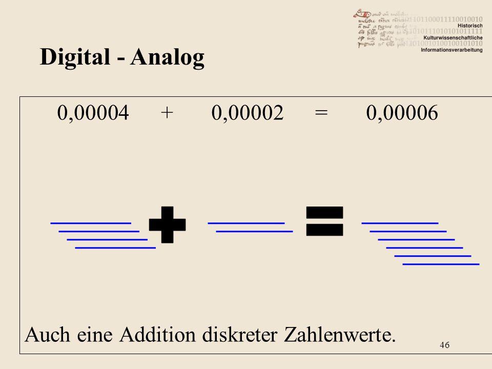 0,00004 + 0,00002 = 0,00006 Auch eine Addition diskreter Zahlenwerte. Digital - Analog 46