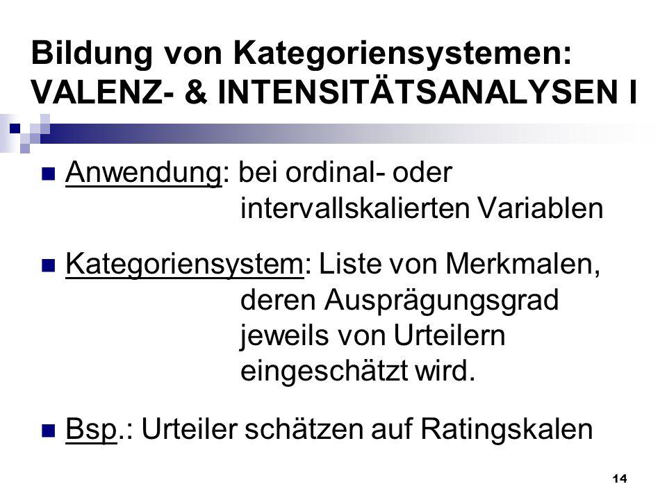 14 Bildung von Kategoriensystemen: VALENZ- & INTENSITÄTSANALYSEN I Anwendung: bei ordinal- oder intervallskalierten Variablen Kategoriensystem: Liste