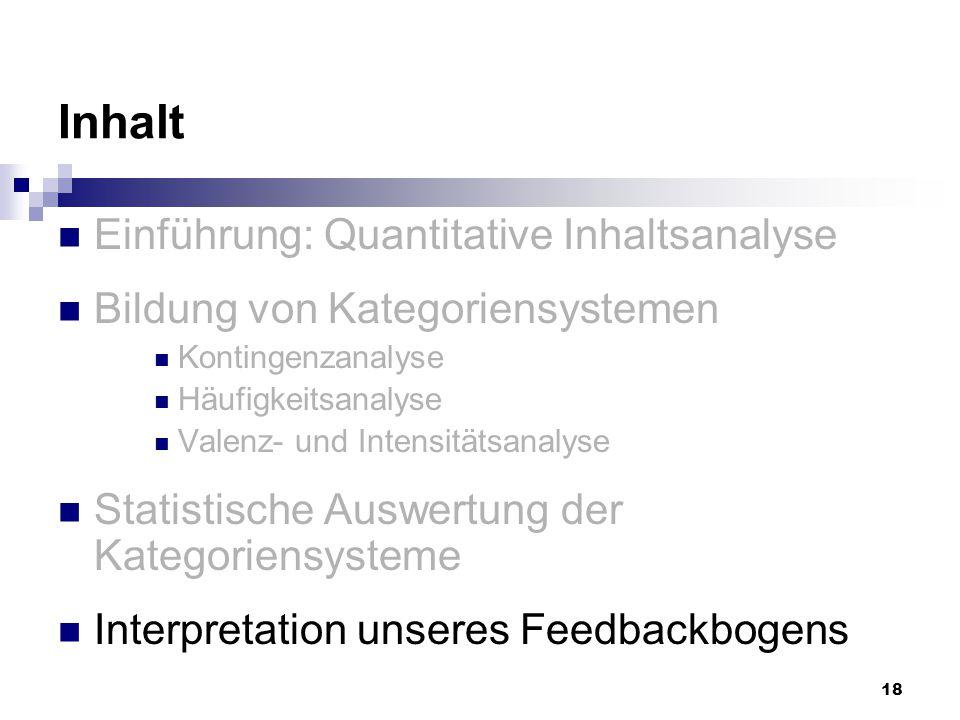18 Inhalt Einführung: Quantitative Inhaltsanalyse Bildung von Kategoriensystemen Kontingenzanalyse Häufigkeitsanalyse Valenz- und Intensitätsanalyse S