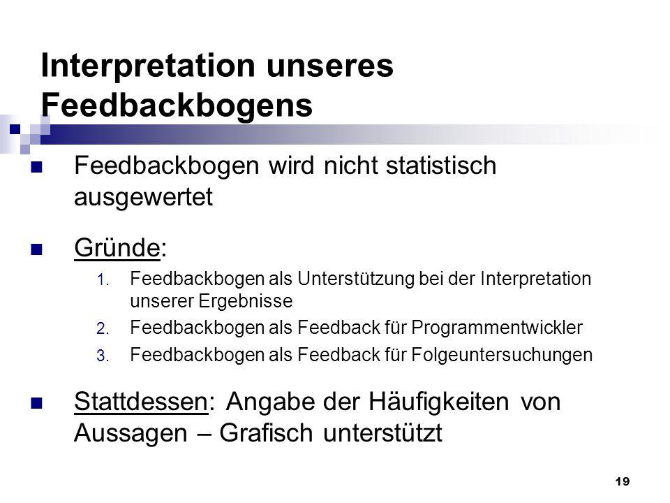 19 Interpretation unseres Feedbackbogens Feedbackbogen wird nicht statistisch ausgewertet Gründe: 1. Feedbackbogen als Unterstützung bei der Interpret