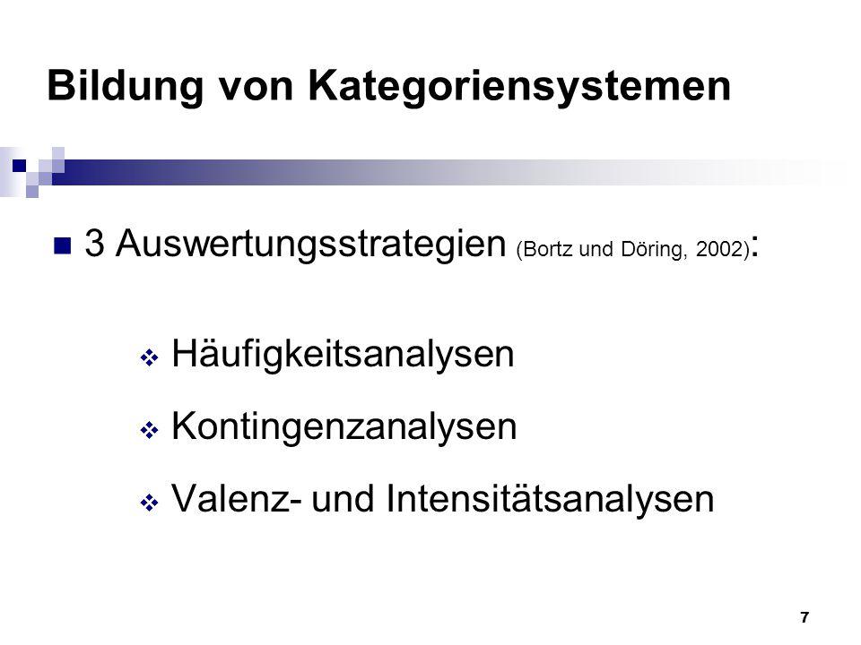 7 Bildung von Kategoriensystemen 3 Auswertungsstrategien (Bortz und Döring, 2002) :  Häufigkeitsanalysen  Kontingenzanalysen  Valenz- und Intensitä