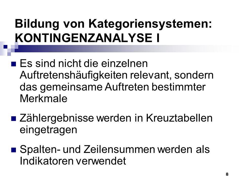 9 Bildung von Kategoriensystemen: KONTINGENZANALYSE II SPÖÖVPGrüneSumme Kleine Zeitung 54312 Kronen Zeitung 4329 Summe97521 BEISPIEL: Kontingenzanalyse