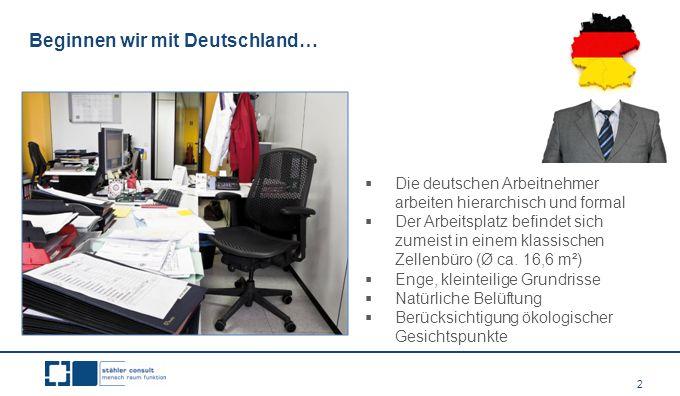 2 Beginnen wir mit Deutschland…  Die deutschen Arbeitnehmer arbeiten hierarchisch und formal  Der Arbeitsplatz befindet sich zumeist in einem klassischen Zellenbüro (Ø ca.