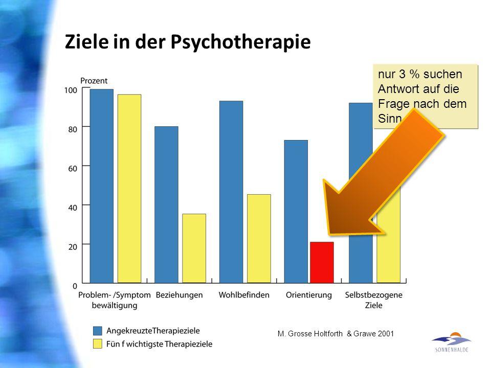 Ziele in der Psychotherapie M.
