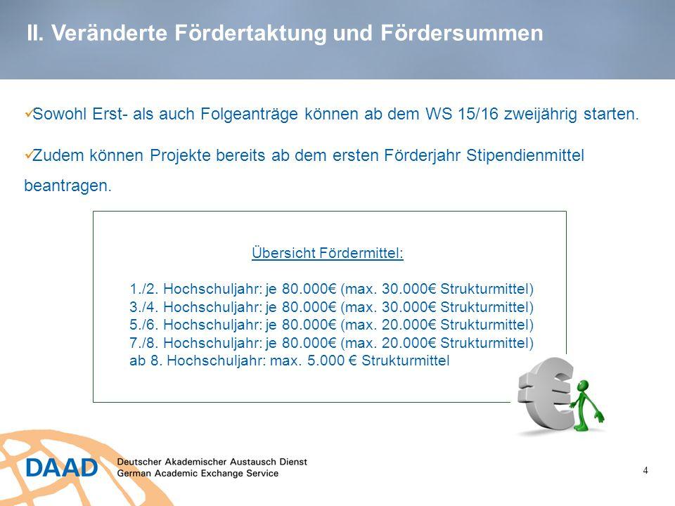 II. Veränderte Fördertaktung und Fördersummen 4 Sowohl Erst- als auch Folgeanträge können ab dem WS 15/16 zweijährig starten. Zudem können Projekte be