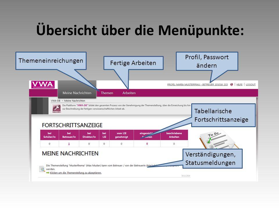 Übersicht über die Menüpunkte: Themeneinreichungen Fertige Arbeiten Profil, Passwort ändern Tabellarische Fortschrittsanzeige Verständigungen, Statusmeldungen