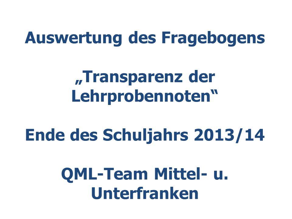 """Auswertung des Fragebogens """"Transparenz der Lehrprobennoten Ende des Schuljahrs 2013/14 QML-Team Mittel- u."""