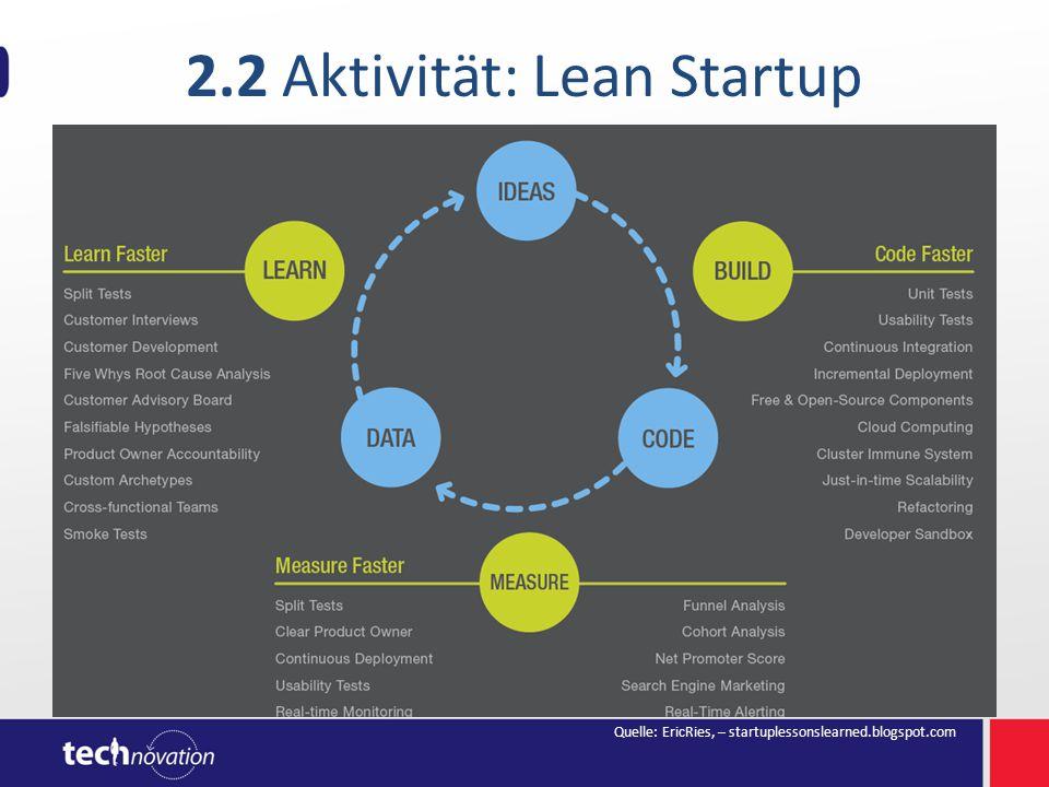 2.2 Aktivität: Lean Startup Quelle: EricRies, – startuplessonslearned.blogspot.com