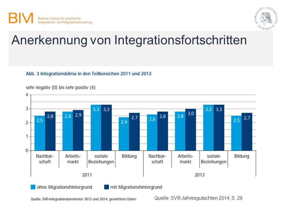 Anerkennung von Integrationsfortschritten Quelle: SVR Jahresgutachten 2014, S. 29