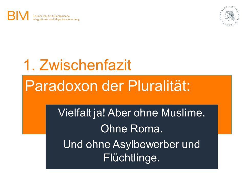 1. Zwischenfazit Paradoxon der Pluralität: Vielfalt ja! Aber ohne Muslime. Ohne Roma. Und ohne Asylbewerber und Flüchtlinge.
