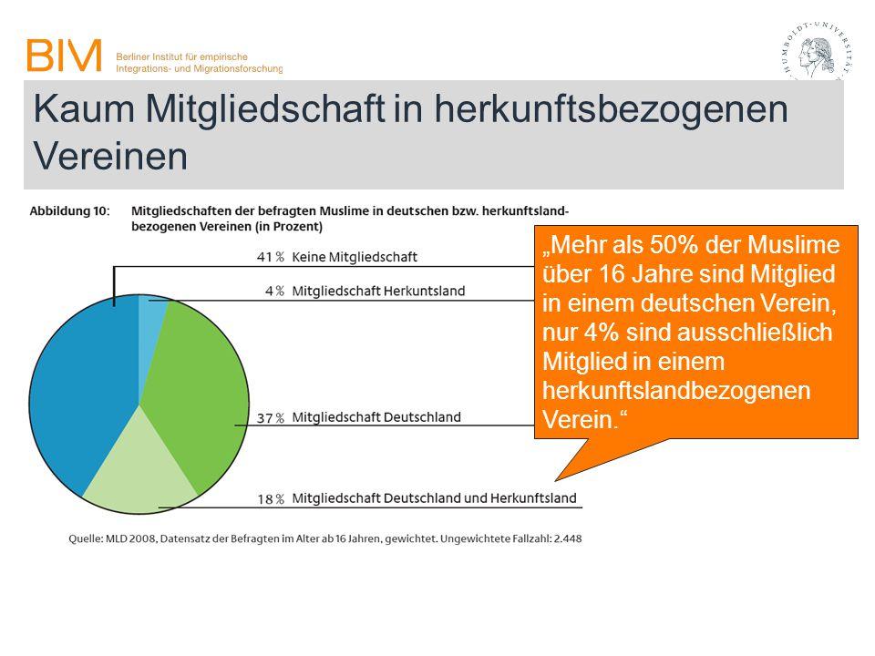 """Kaum Mitgliedschaft in herkunftsbezogenen Vereinen """"Mehr als 50% der Muslime über 16 Jahre sind Mitglied in einem deutschen Verein, nur 4% sind aussch"""