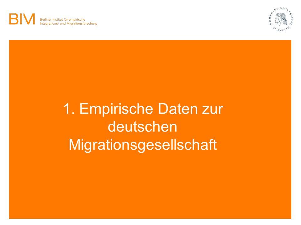 Einstellung der deutschen Bevölkerung gegenüber Muslimen negativer als in anderen Vergleichsländern Quelle: Detlef Pollack (2011): Religiöse Vielfalt in Deutschland.